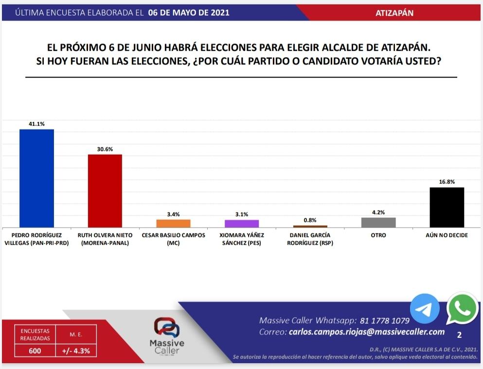 LA CALLE electoral 3